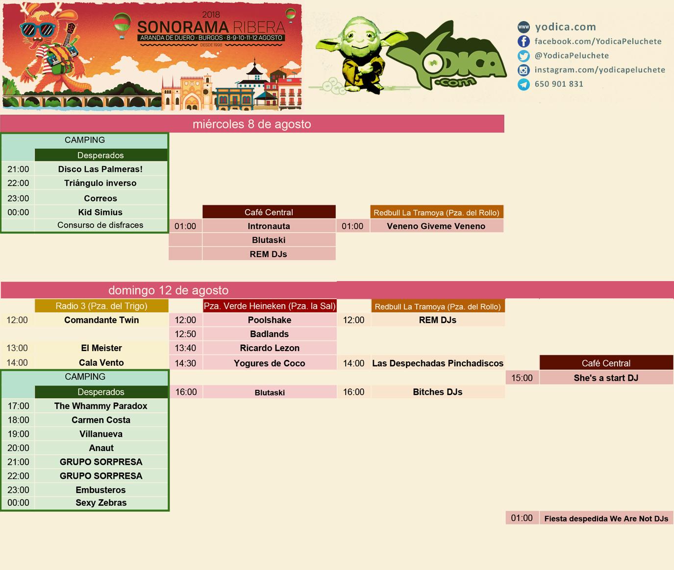 Horarios del Sonorama Ribera 2018 para el miércoles 8 y el domingo 12.